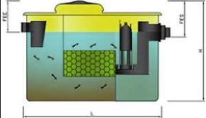 Separador hidrocarburo horizantal